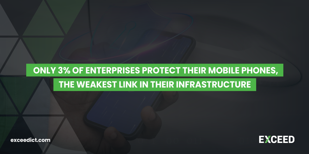 Only 3% of Enterprises protect their Mobile Phones, the weakest link in their infrastructure during Cyber Pandemic